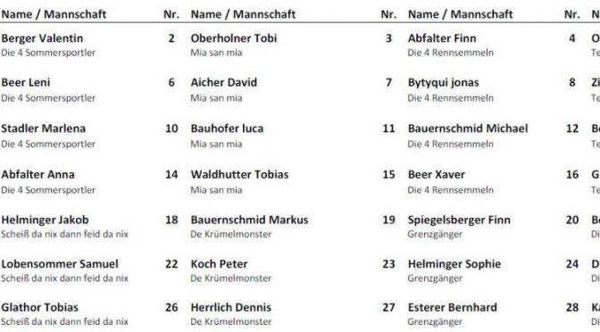 Startliste Sommerbiathlon 2017