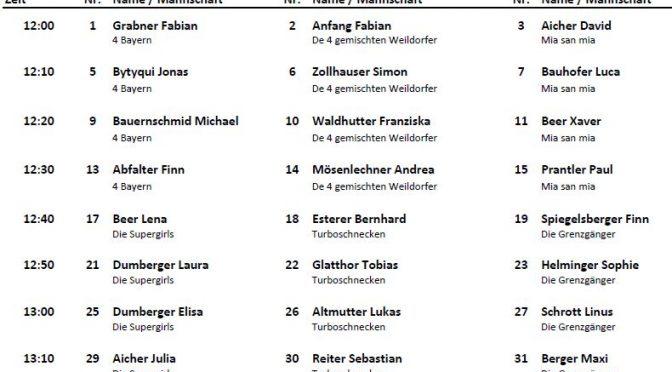 Startliste Sommerbiathlon 2018
